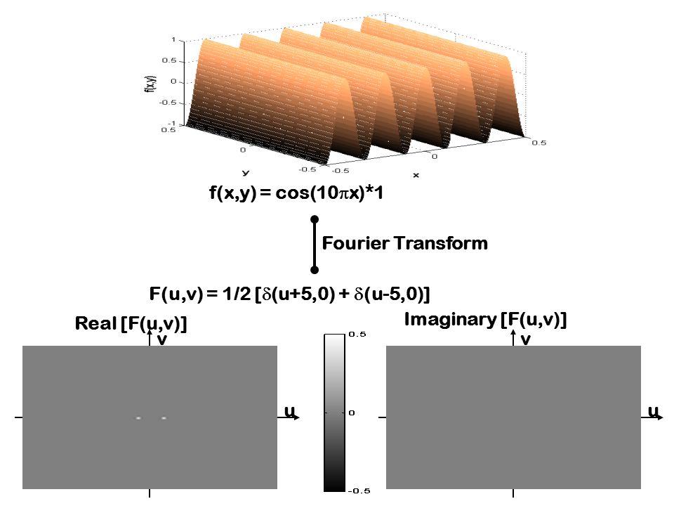 F(u,v) = 1/2 [d(u+5,0) + d(u-5,0)]
